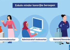 https://werkbijwestfriesland.nl/wp-content/uploads/2021/07/minderkansrijke_beroepen-01_tcm95-425314-236x168.jpg